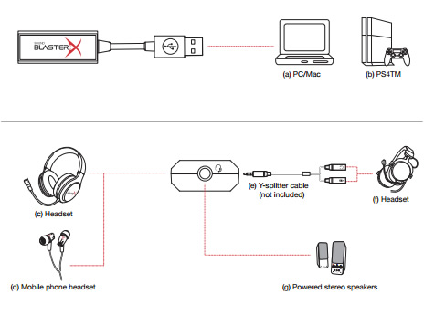 Support Creative Com - Sound BlasterX G1: Connection Setup