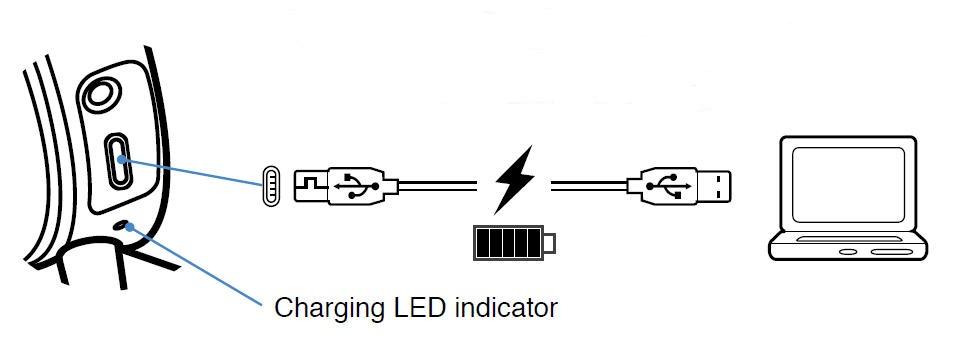 Support Creative Com - SXFI AIR: Battery Charging
