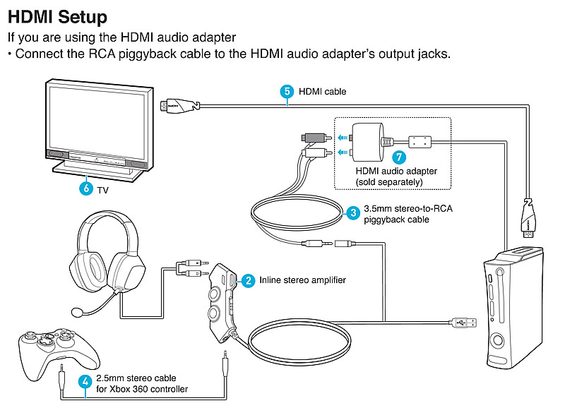 tactic360_setup_hdmi_adapter creative worldwide support